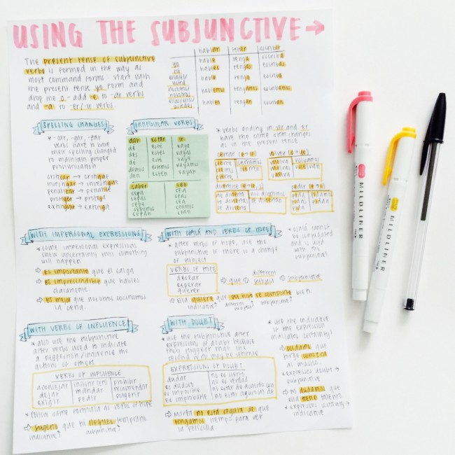 how to write organized notes